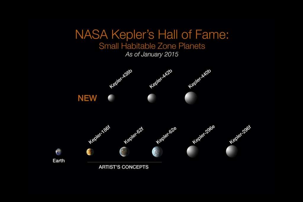 Une vue d'artiste permet de se représenter les exoterres potentielles découvertes par Kepler et de comparer leurs tailles à celle de la Terre. Reste à déterminer la composition de leurs atmosphères pour savoir si elles sont vraiment habitables ou non. © Nasa