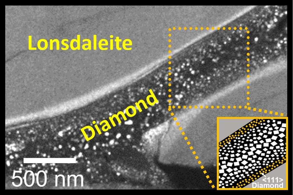 Les chercheurs ont obtenu une « rivière de diamant » au milieu de la lonsdaléite. © RMIT