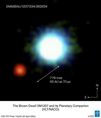 L'exoplanète 2M1207b et son étoile