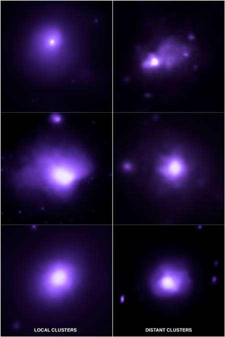 Quelques-uns des amas étudiés avec Chandra. A gauche les amas récents sont plus massifs et plus grand que ceux dans un lointain passé à droite. Crédit : Crédit : NASA/CXC/SAO/A.Vikhlinin et al.