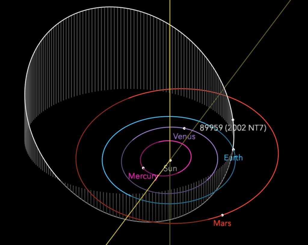 Position de 2002 NT7 par rapport à la Terre, le 31 janvier 2019. © JPL