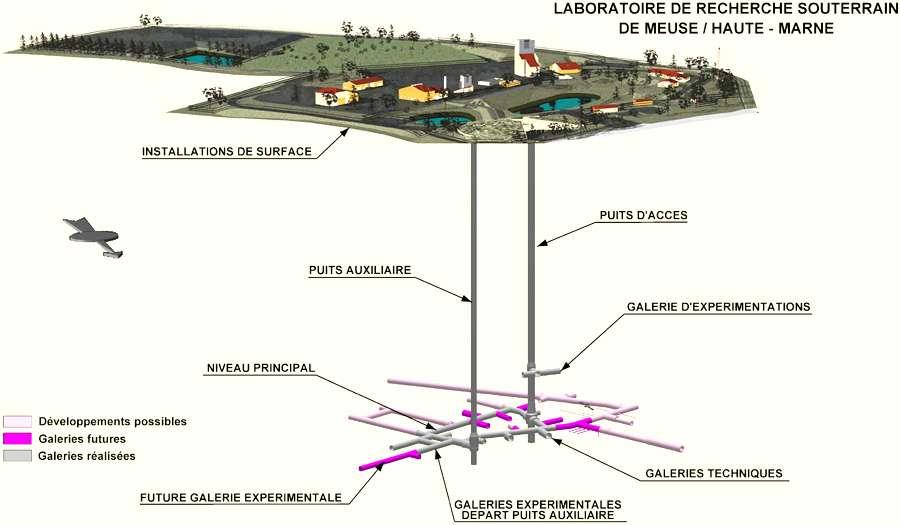 Plan des galeries sous le laboratoire de Bure. © Andra