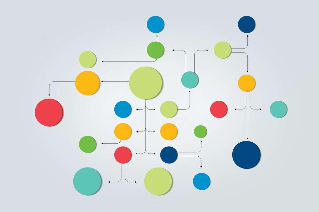 Une carte heuristique permet d'organiser des idées en les représentant sous forme graphique. © kubko, Fotolia