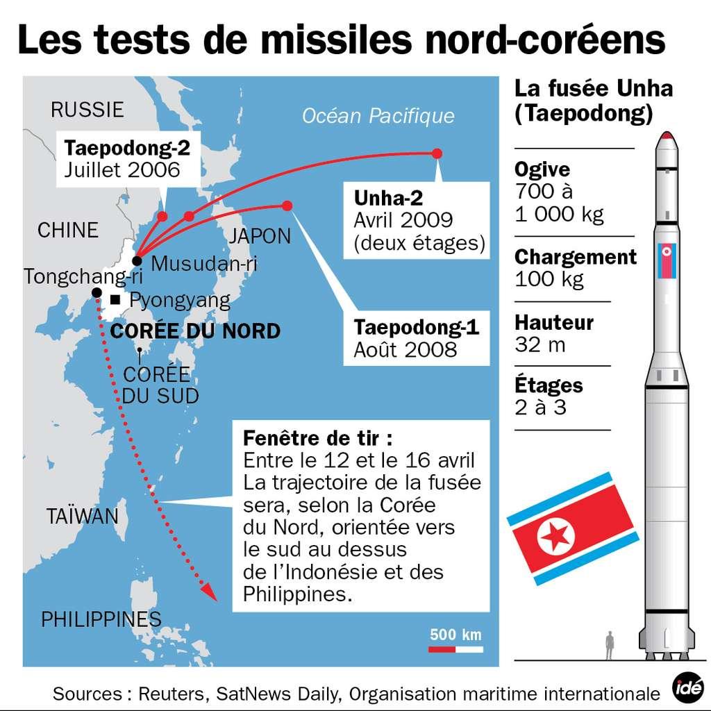 Les lancements nord-coréens. Surmonté d'un troisième étage, le missile Taepodong-2 prend le nom de Unhla-2. Le tir, qui devrait avoir lieu entre le 12 et le 14 avril, devrait éviter à l'engin de survoler le Japon. © Idé