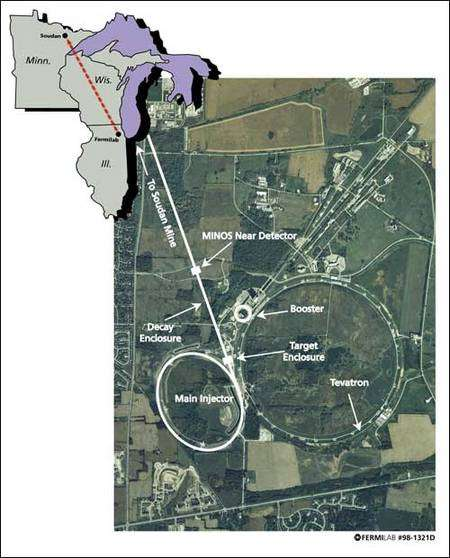 En haut à gauche, schéma montrant la position de la mine Soudan au Minnesota par rapport aux installations du Fermilab. La photographie montre une vue aérienne du Tevatron, le super accélérateur du Fermilab. Crédit : Fermilab