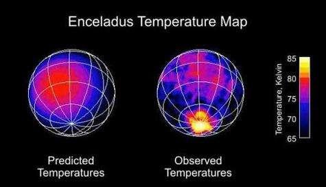 Les scientifiques avaient été surpris de découvrir que le pôle sud d'Encelade présentait des températures de 15 degrés supérieures à celles mesurées sur le reste de la surface (Crédits : NASA/JPL/GSFC)