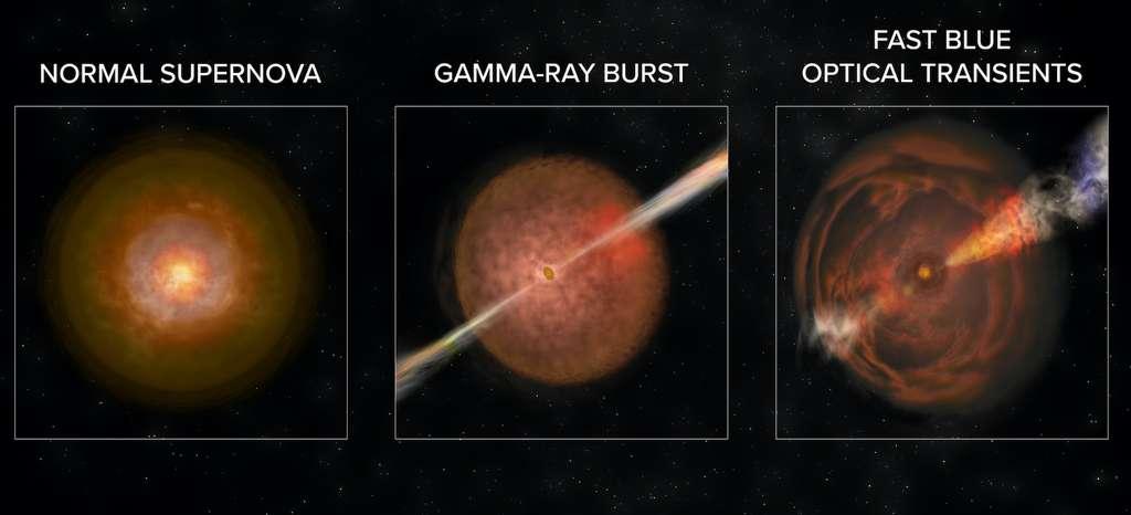 Sur cette vue d'artiste, les différences pointées par les astronomes entre l'explosion d'une supernova à effondrement de cœur, un sursaut gamma et la nouvelle classe d'explosions cosmiques : les Fast Blue Optical Transients (FBOTs). © Bill Saxton, NRAO, AUI, NSF