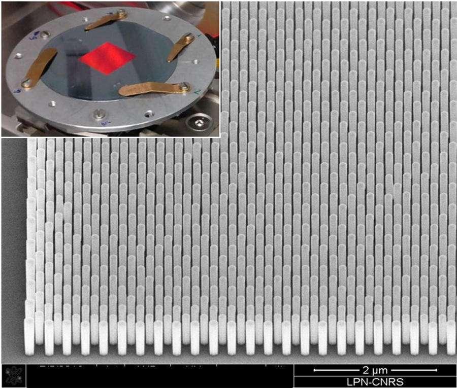 Ici, une nouvelle génération de cellule solaire photovoltaïque (en haut à gauche) constituée de réseaux de nanofils de semi-conducteurs III-V dont la croissance est réalisée directement sur du silicium. © CNRS