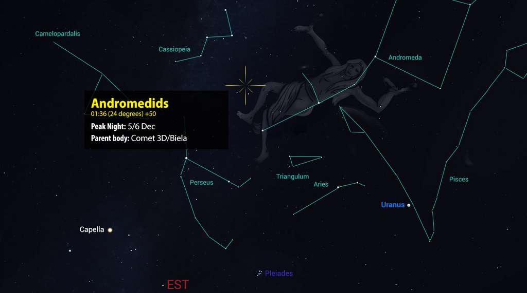Un pic de l'essaim des Andromédides devrait être observable dans la nuit du 5 au 6 décembre, avec un radiant situé au nord de la constellation d'Andromède. © UAI