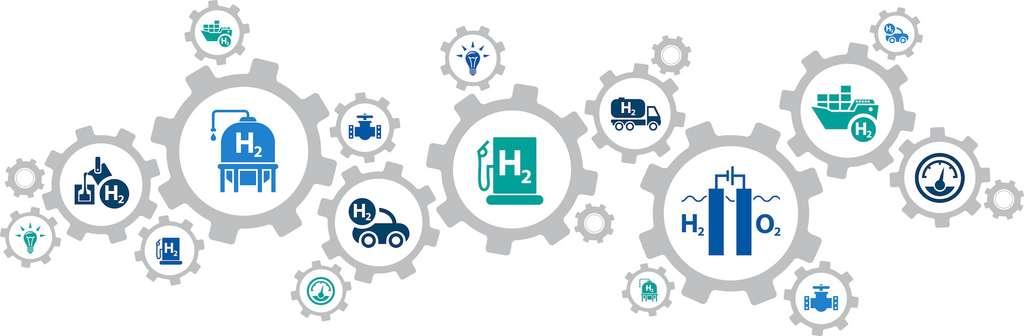 De nombreux usages peuvent être imaginés pour l'hydrogène décarboné. Tous ne seront pas économiquement intéressants. © j-mel, Adobe Stock