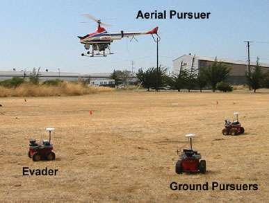 Coopération entre véhicules aériens et véhicules au sol : un jeu d'évasion-poursuite avec deux poursuivants au sol et un en l'air, et un évadé au sol (Berkeley) http://www.eecs.berkeley.edu/IPRO/Summary/Old.summaries/03abstracts/chapter3.html