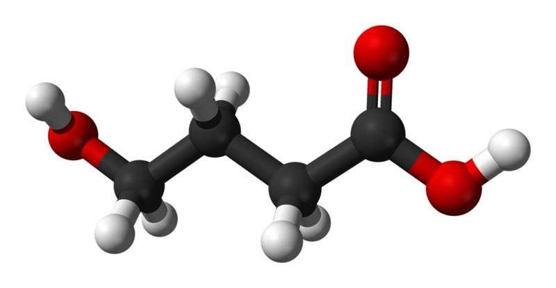 La molécule de GHB : gamma-hydroxybutyrate. © Ben Mills, Wikipédia, DP