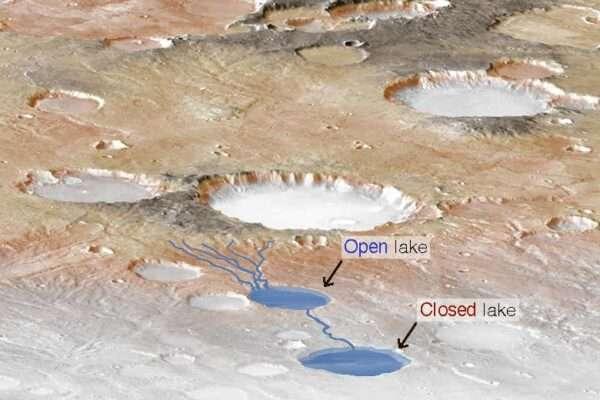 L'étude des lacs à la surface de Mars a permis d'offrir une première estimation du volume de précipitations connues par la planète, il y a plusieurs milliards d'années. © Université du Texas à Austin