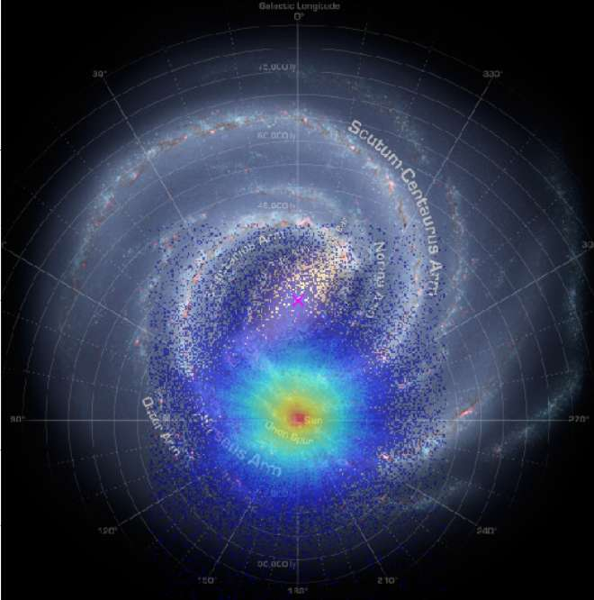 L'infographie montre la distribution des trois millions d'étoiles étudiées pour cette enquête d'archéologie galactique. © University of Barcelona