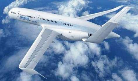 Un Airbus aux longues ailes