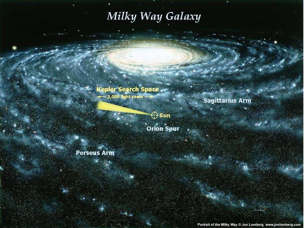 Cette peinture de Jon Lomberg, l'illustrateur rendu célèbre par Carl Sagan dans son livre Cosmos, montre en jaune la portion de la Voie lactée observée par Kepler à la recherche d'exoterres. Elle s'étend sur 3.000 années-lumière. Crédit : Nasa-Jon Lomberg