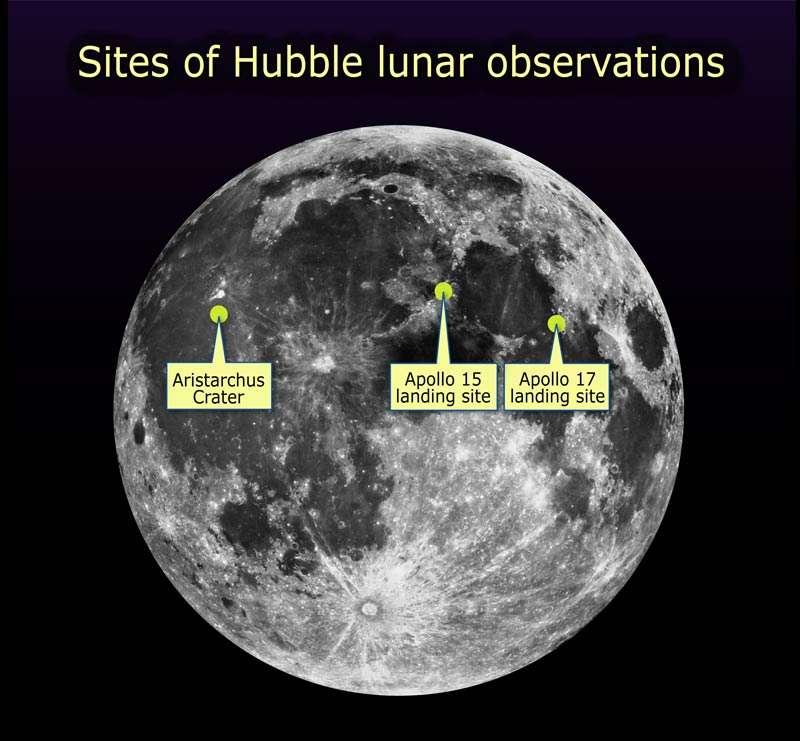 Sites d'observation de Hubble sur la Lune