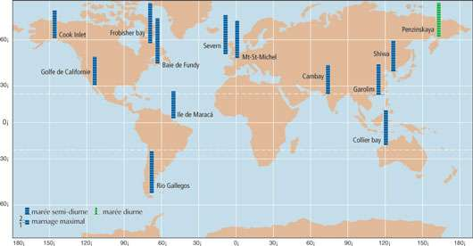 Figure 1 : la demi-douzaine de sites de marnage maximal dans le monde. © DR