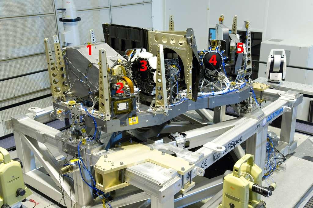 NIRSpec est constitué de trois télescopes en SiC (carbure de silicium), dont le troisième est enfermé dans une enceinte également en SiC pour protéger les détecteurs des radiations, qui focalise les faisceaux sur les détecteurs (1). Le (2) correspond à la partie arrière des détecteurs avec l'électronique de connexion (les détecteurs sont dans l'enceinte en SiC). On aperçoit également une roue à réseaux disperseurs (3), et une matrice de micro-obturateurs qui permet de sélectionner les zones de l'espace dont on veut faire une analyse spectrométrique (4). Enfin, on voit le sommet composé de miroirs et de structures en SiC (5). © Astrium