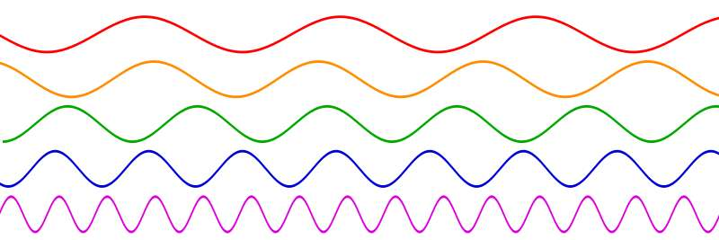 Certaines fréquences sont privilégiées par rapport à d'autres. © Domaine public