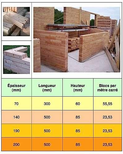 Assemblage et dimensions courantes du parpaing BVB en bois massif © Maleysson Création