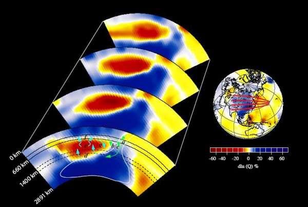 Vue en tranches de l'anomalie de Beijing. La séquence a) à g) représente le cheminement possible de l'eau, pompée dans le manteau inférieur via la subduction de la lithosphère océanique. Crédit : Eric Chou