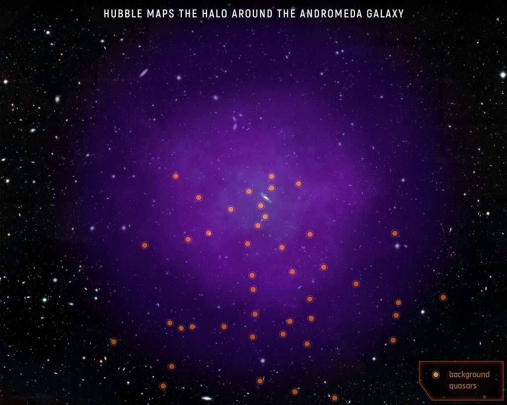 43 quasars ont permis de cartographier l'halo immense de la galaxie d'Andromède. La partie visible de la galaxie est au centre du halo. © Nasa, ESA, E. Wheatley (STScI)