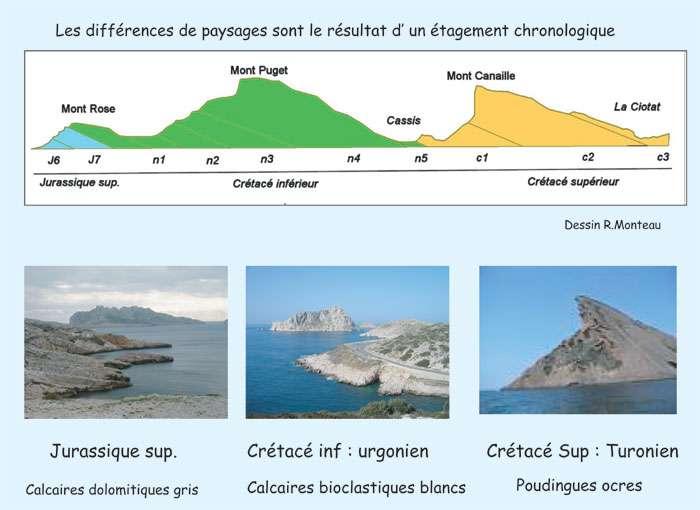 Figure 6 et 7. Les paysages des calanques balancent, entre le bleu du ciel, balayé par le mistral, et la blancheur immaculée des calcaires « urgoniens ». © J. Collina-Girard