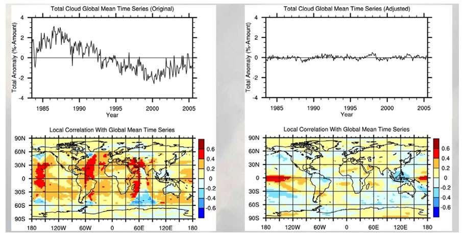 En haut : évolution de la couverture nuageuse totale d'après ISCCP avant (partie gauche) et après (partie droite) correction des artefacts identifiables sur la figure du bas à gauche. En bas : distribution spatiale de la couverture nuageuse avant et après correction. © meteora