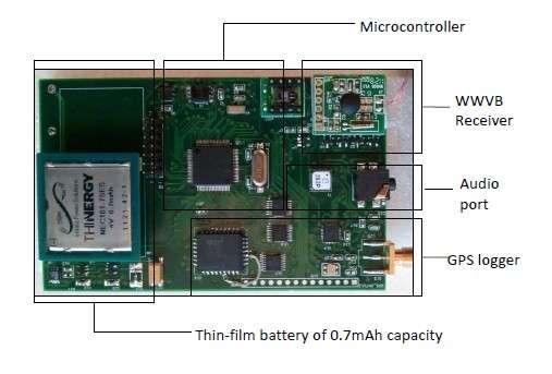 La plateforme de référence CLEO (Cultivating the Long tail in Environmental Observations) conçue par les chercheurs de Microsoft, qui comprend le microcontrôleur (Microcontroller), le récepteur GPS (GPS logger), un port audio (Audio port), le récepteur WWVB (WWVB Receiver) pour la synchronisation horaire et une batterie de 0,7 mAh. © Microsoft Research