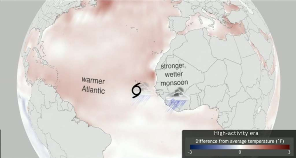 Cette année, les modèles climatiques utilisés par la NOAA prévoient une mousson en Afrique de l'Ouest plus intense que la moyenne (stronger, wetter monsoon) et un océan Atlantique plus chaud que la moyenne (warmer Atlantic). Les zones rouges montrent des régions où la température est plus élevée de 3 °C par rapport à la moyenne. Ces conditions sont favorables à la formation des tempêtes tropicales (cercle noir). © NOAA