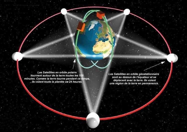 ISCCP (International Satellite Cloud Climatology Programme) est un projet lancé par le Programme mondial de recherche sur le climat, il utilise les données acquises en permanence par le Système global de satellites météorologiques opérationnels. © WMO