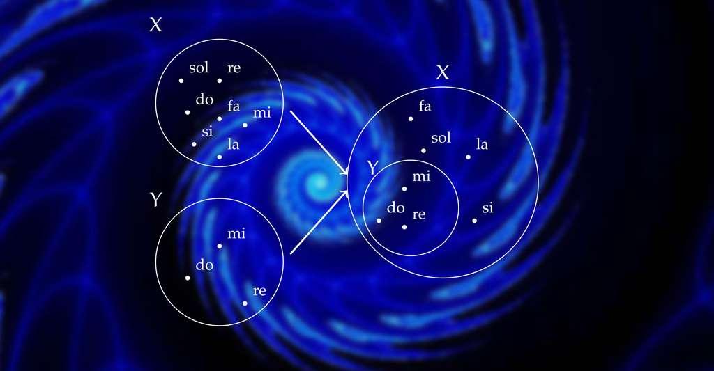 Formule mathématiques. © Dimitrios Vrettos, CC BY 3.0