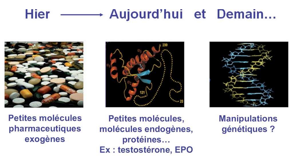 Évolution des pratiques en matière de dopage. © DR