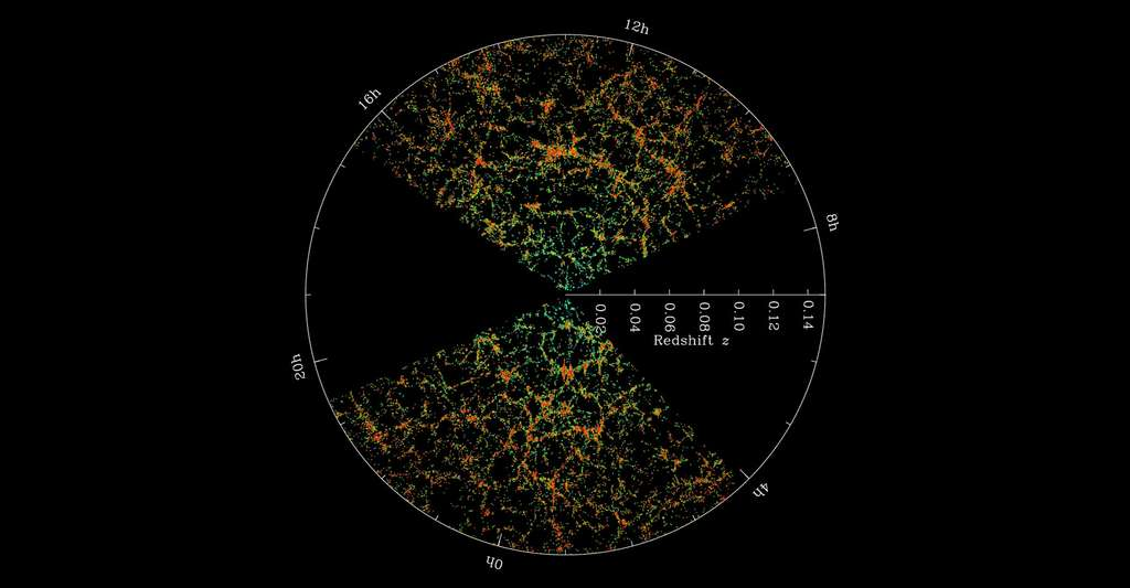 La campagne d'observations du Sloan Digital Sky Survey (SDSS). © M. Blanton and the Sloan Digital Sky Survey, DP