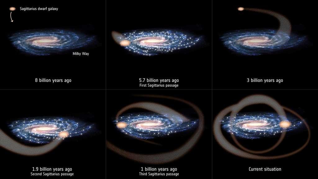 Une représentation d'artiste des multiples collisions (billion years = milliard d'années) entre la galaxie naine du Sagittaire et la Voie lactée. À chaque fois, du gaz et des étoiles de cette galaxie elliptique naine ont été avalés par la Voie lactée, contribuant à sa croissance. © ESA