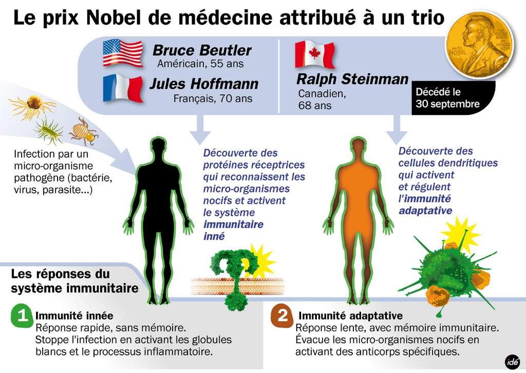 Le prix Nobel de médecine 2001 pour les travaux sur l'immunité. © idé
