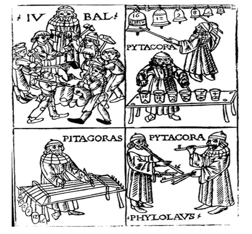 La découverte des proportions musicales par Pythagore, selon Franchino Gaffurio. © DP