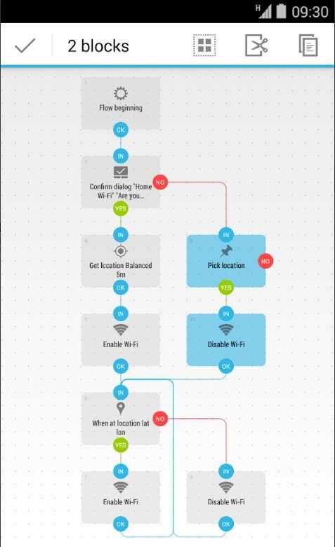 Automate vous permet un niveau de personnalisation des tâches de votre smartphone jamais atteint! © LlamaLab