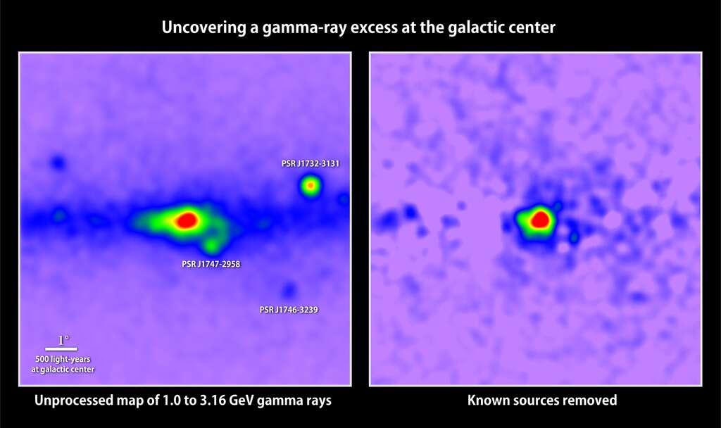 À gauche, une carte des émissions de rayons gamma, avec des énergies comprises entre 1 et 3,16 GeV, détectées dans le centre galactique par Fermi (la couleur rouge indique les émissions les plus intenses). Les principaux pulsars sont indiqués. Si l'on supprime les sources d'émissions gamma connues, il reste des émissions que l'on voit sur l'image de droite. On peut rendre compte de ces émissions par l'annihilation de particules de matière noire. © Tim Linden, université de Chicago