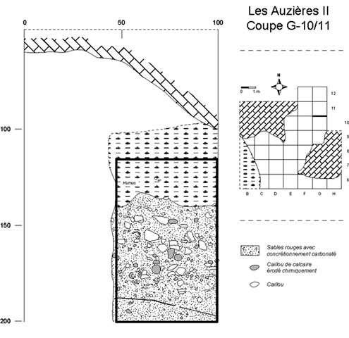 Photo 17b : …et son dessin. La zone dans le cadre noire correspond à la photographie. (Infographie François Lacrampe-Cuyaubère). Reproduction et utilisation interdites