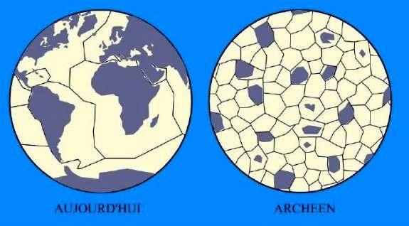 La Terre contenait plus de chaleur il y a des milliards d'années qu'aujourd'hui. Une partie de cette chaleur provenait de sa phase d'accrétion et aussi de la désintégration de certains éléments radioactifs qui étaient plus abondants à l'époque. Plus chaud, le manteau était donc plus convectif et on en a déduit qu'il devait exister à la surface de la Terre un grand nombre de petites plaques avec des mouvements plus rapides que de nos jours. Les continents (en gris) n'occupaient pas encore leur surface actuelle et ils étaient en train de croître. © Société française d'exobiologie