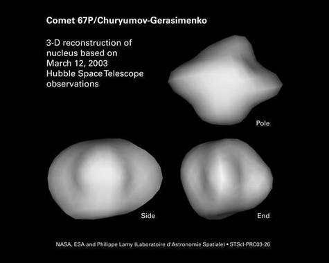 Le noyau de la comète Churyumov-Gerasimenko, reconstitué sur base de données obtenues par le télescope spatial Hubble. Crédit ESA-NASA