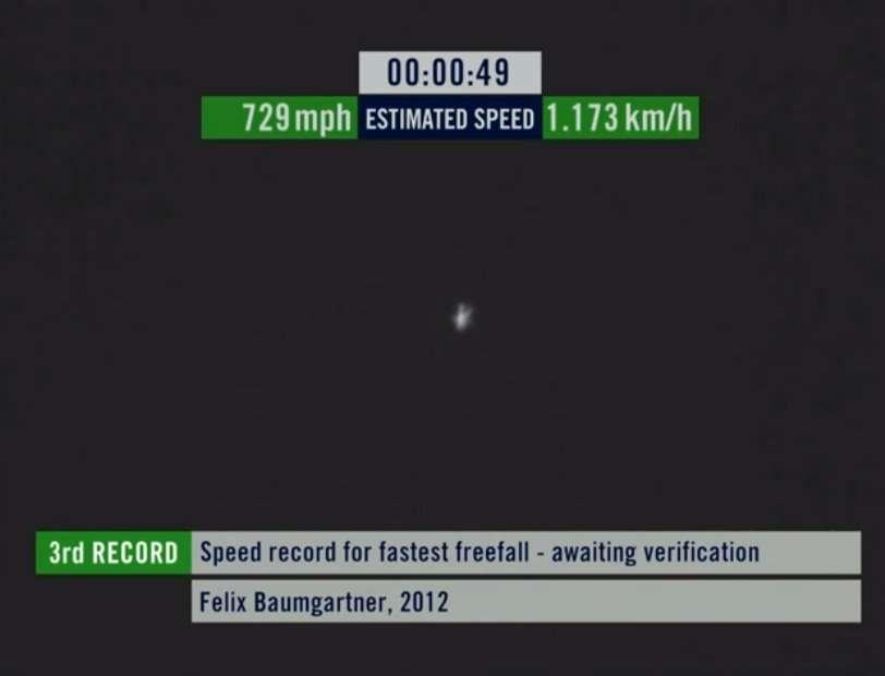 Quarante-neuf s après le saut, Felix Baumgartner chute à une vitesse estimée de 1.173 km/h. C'est le record de vitesse en chute libre, le troisième qui vient d'être battu, après la plus haute altitude en ballon et le saut le plus haut. © Red Bull Stratos