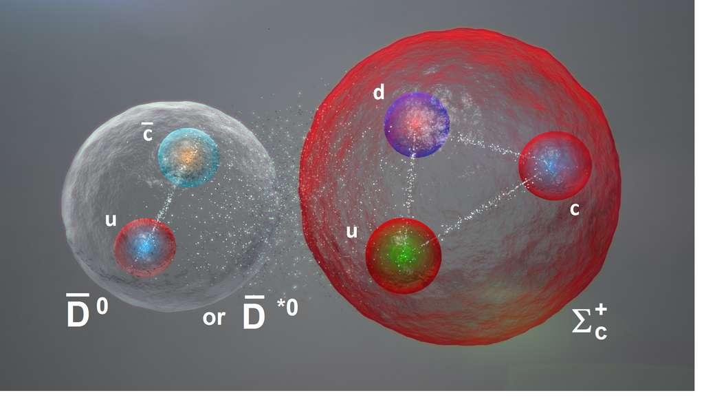 Un schéma montrant la structure probable du pentaquark qui serait donc un état lié de deux hadrons (un méson D neutre et un baryon sigma plus) et pas cinq quarks dans un seul hadron. Les antiquarks et les antiparticules sont indiqués avec une barre au-dessus de leurs noms. Des quarks u, d et c sont présents. © Daniel Dominguez, Cern