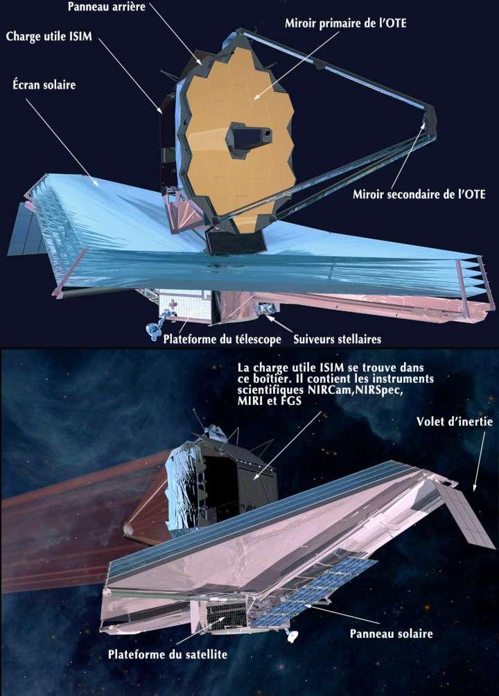 Le télescope James Webb comprend deux zones. Une partie chaude exposée au rayonnement en provenance du Soleil, de la Terre et de la Lune et une froide où se trouvent les instruments scientifiques. © Nasa