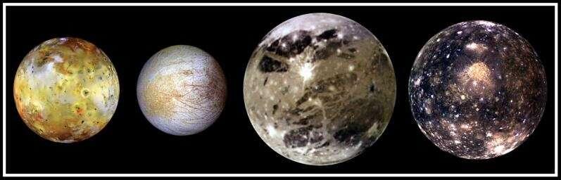Comparaison des satellites principaux de Jupiter
