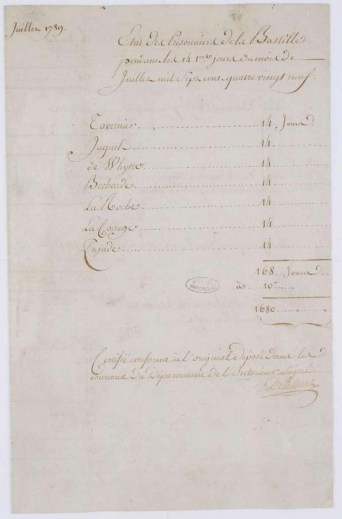 Liste des sept prisonniers incarcérés à la Bastille du 1er au 14 juillet 1789, copie certifiée conforme en 1791 par le ministre de l'Intérieur Delessart. Archives Nationales de France, cote AE/II/1166/c. © Wikimedia Commons, domaine public.