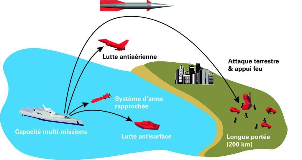 Le canon électromagnétique est destiné à de multiples missions : lutte antiaérienne, attaque de longue portée, appui d'artillerie à longue distance… © ISL