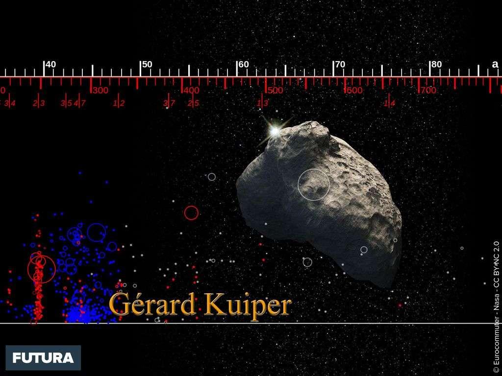 Gérard Peter Kuiper - Etoiles binaires